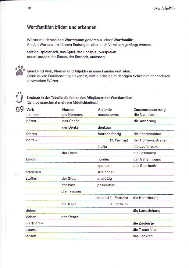 Adjektive nomen verben